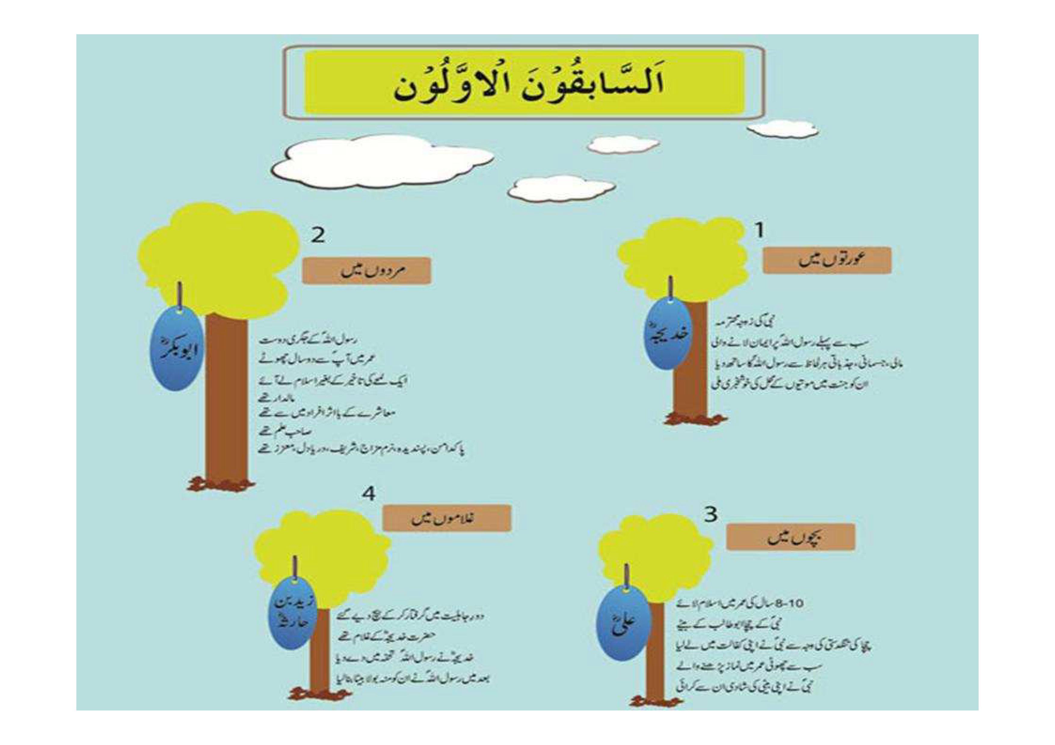 Seerat un nabi essay in urdu